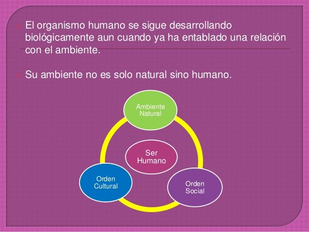  El organismo humano se sigue desarrollando biológicamente aun cuando ya ha entablado una relación con el ambiente.  Su ...