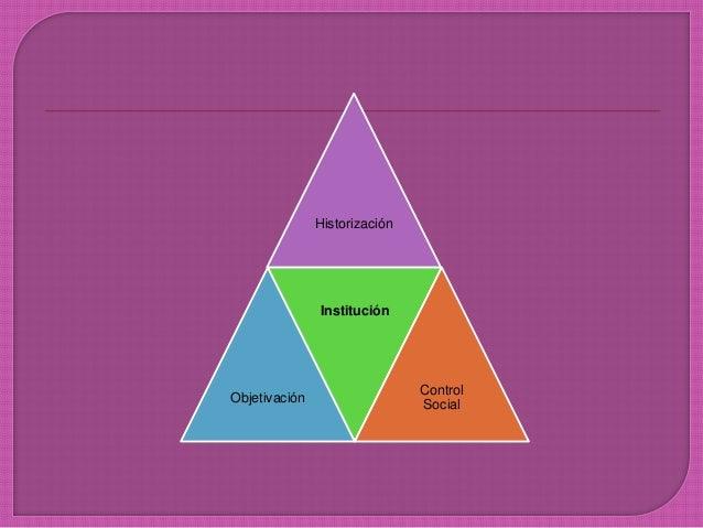 Historización Objetivación Institución Control Social