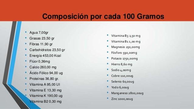 Composición por cada 100 Gramos•   Agua 7,00gr                             •   Vitamina B3 2,50 mg•   Grasas 23,50 gr     ...