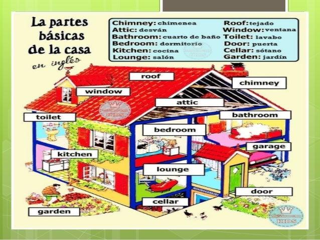 Las partes de la casa - La casa del ingles ...
