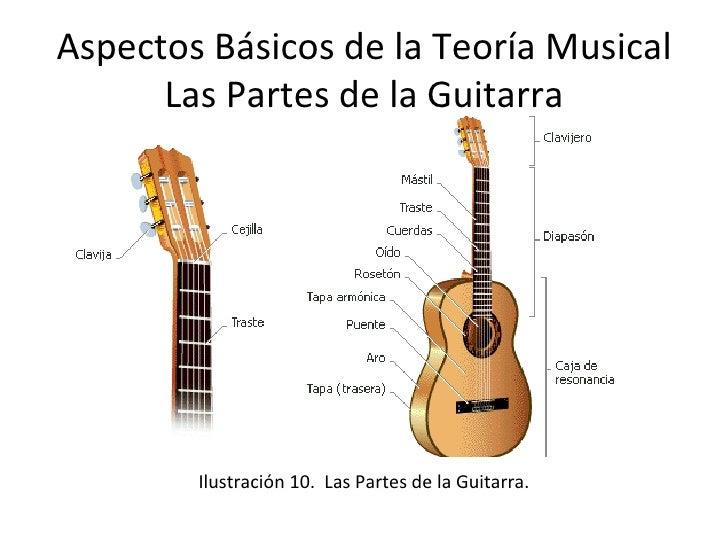 Aspectos Básicos de la Teoría Musical Las Partes de la Guitarra <ul><li>Ilustración 10.  Las Partes de la Guitarra. </li><...