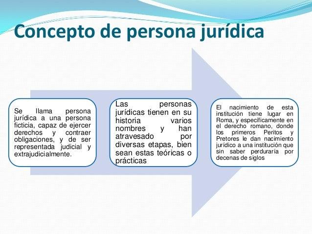 Las personas jur dicas en la administraci n publica for Que es una oficina publica