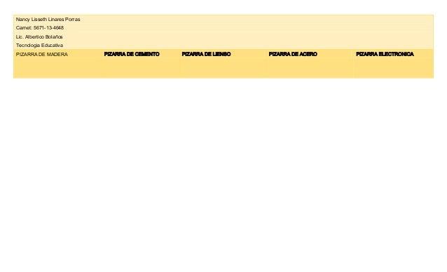 Nancy Lisseth Linares Porras Carnet: 5671-13-4648 Lic. Albertico Bolaños Tecnologia Educativa PIZARRA DE MADERA  PIZARRA D...