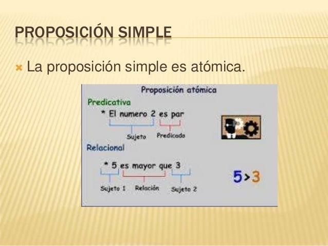 PROPOSICIÓN SIMPLE La proposición simple es atómica.
