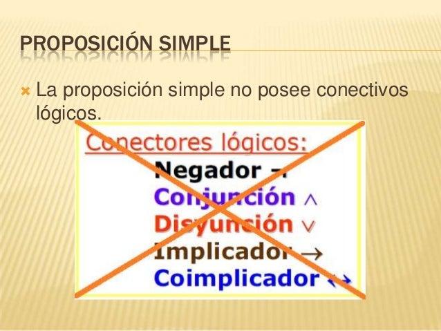 PROPOSICIÓN SIMPLE La proposición simple no posee conectivoslógicos.