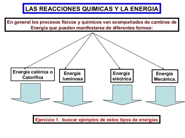 Las reacciones químicas y la energía. Slide 2