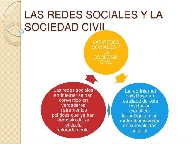 LAS REDES SOCIALES Y LA SOCIEDAD CIVIL LAS REDES SOCIALES Y LA SOCIEDAD CIVIL .La red Internet constituye un resultado de ...