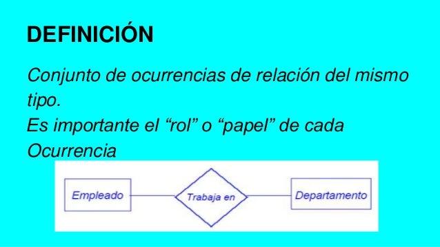 Las relaciones Slide 2