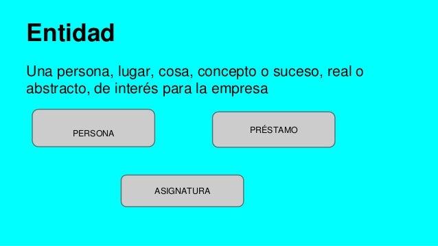 Las relaciones Slide 3