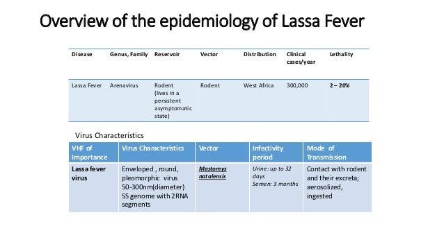 characteristics of the lassa virus 12 early virus studies characteristics of viruses  lassa, or any new  6 chapter 1 introduction to viruses.