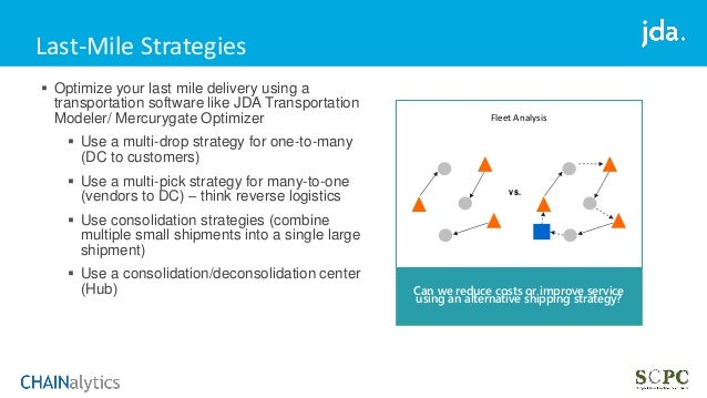 Scpc 2015 Transportation Strategies For Last Mile Delivery