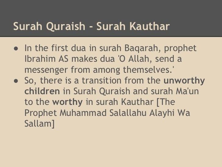 Last10 surahs of the Quran