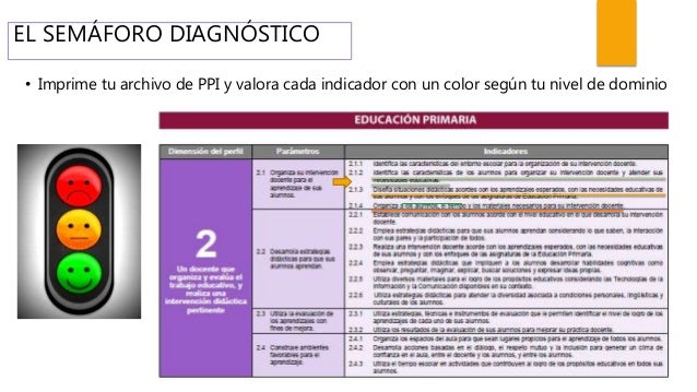 Para evaluar el parámetro 2.1 las rúbricas tomarán en cuenta estos aspectos De aquí se derivan las TAREAS EVALUATIVAS