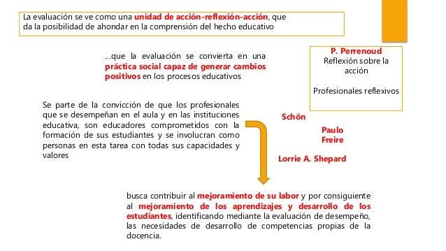 La evaluación se ve como una unidad de acción-reflexión-acción, que da la posibilidad de ahondar en la comprensión del hec...