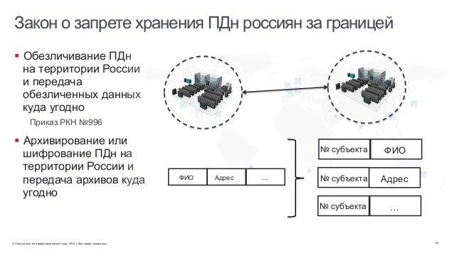 © Cisco и(или) ее аффилированные лица, 2014 г. Все права защищены. 44 Закон о запрете хранения ПДн россиян за границей §...