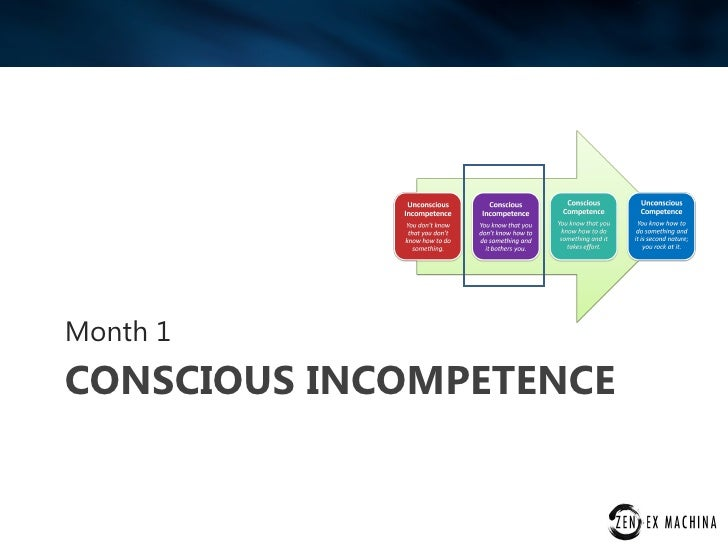 Month 1CONSCIOUS INCOMPETENCE