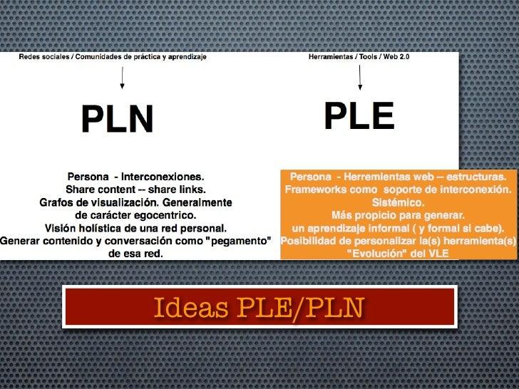 A partir de gráfico de catspyjamasnz     Ideas PLE/PLN