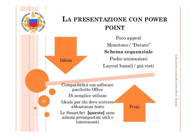 Modelli di PowerPoint datazione