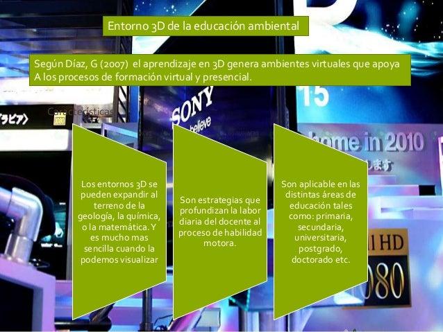 Entorno 3D de la educación ambiental Según Díaz, G (2007) el aprendizaje en 3D genera ambientes virtuales que apoya A los ...