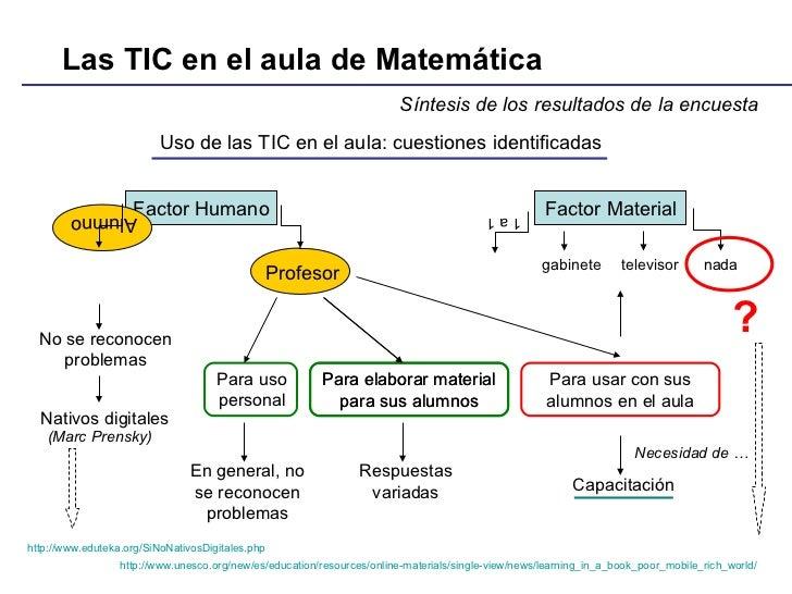 Las TIC en el aula de Matemática                                                                        Síntesis de los re...