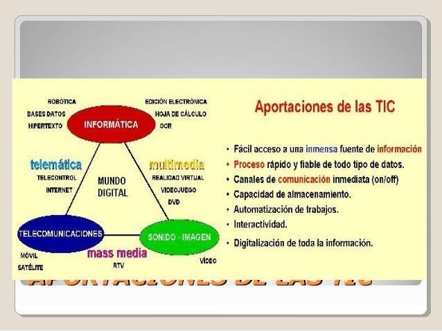 APORTACIONES DE LAS TICAPORTACIONES DE LAS TIC
