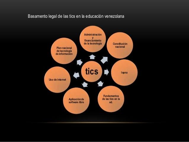 Basamento legal de las tics en la educación venezolana                                          Administración            ...