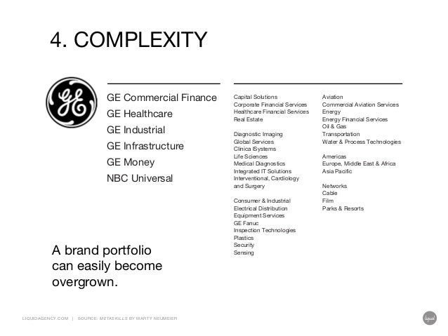 4. COMPLEXITY GE Commercial Finance GE Healthcare GE Industrial GE Infrastructure GE Money NBC Universal  A brand portfoli...