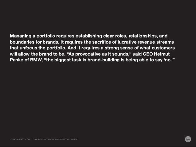 Managing a portfolio requires establishing clear roles, relationships, and boundaries for brands. It requires the sacrific...