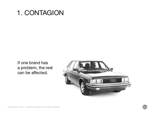1. CONTAGION  If one brand has a problem, the rest can be affected.  LIQUIDAGENCY.COM  |  SOURCE: ME TASKILLS BY MA RT Y N...