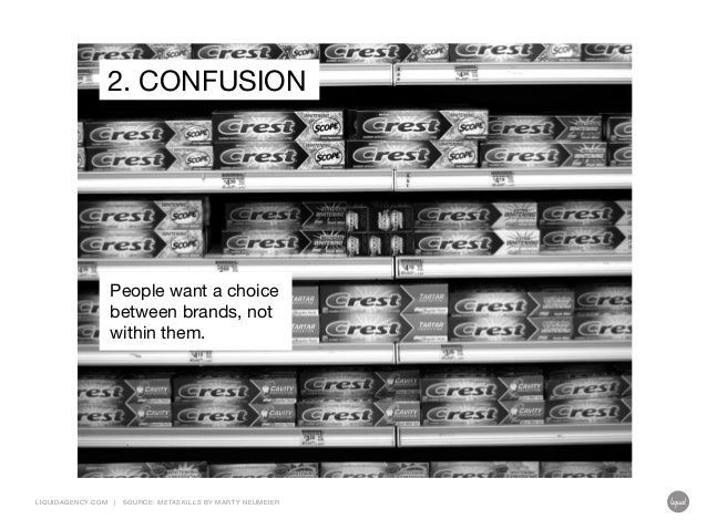 2. CONFUSION  People want a choice between brands, not within them.  LIQUIDAGENCY.COM  |  SOURCE: ME TASKILLS BY MA RT Y N...
