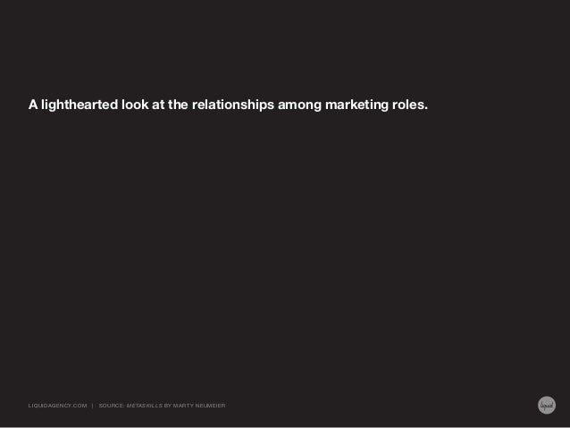 A lighthearted look at the relationships among marketing roles.  LIQUIDAGENCY.COM  |  SOURCE: ME TASKILLS BY MA RT Y NEUME...