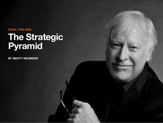 STEAL THIS IDEA BY MARTY NEUMEIER The Strategic Pyramid