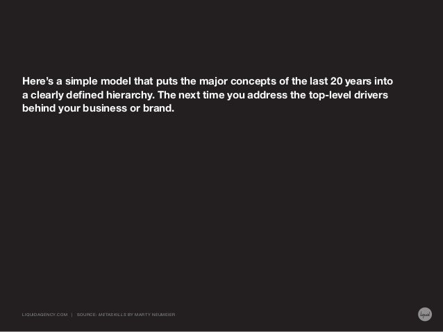 Steal This Idea: The Strategic Pyramid / By Marty Neumeier Slide 3