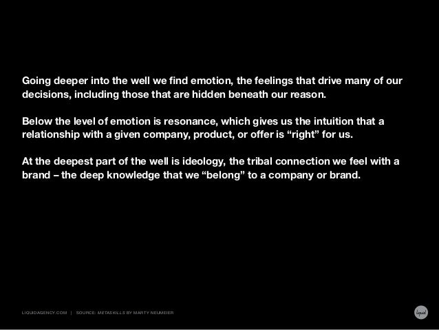 Going deeper into the well we find emotion, the feelings that drive many of our decisions, including those that are hidden...