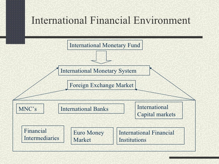 international financial market International financial markets: a diverse system is the key to commerce 2 • obtaining information for the evaluation of businesses and individuals and allocating capital, thereby overcoming.