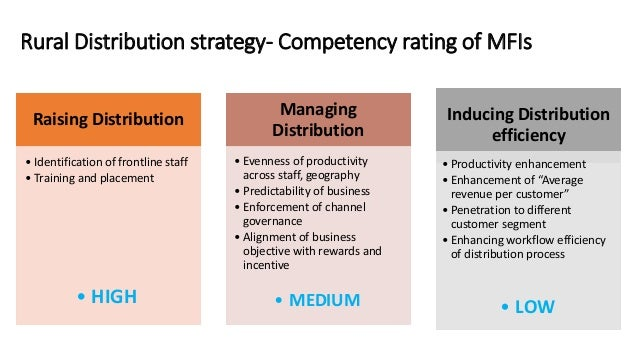 Last Mile Distribution Learnings From Mfis India