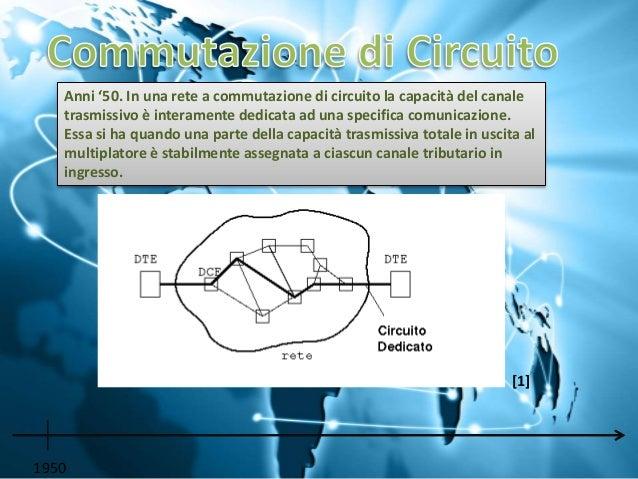 La storia di internet Slide 2