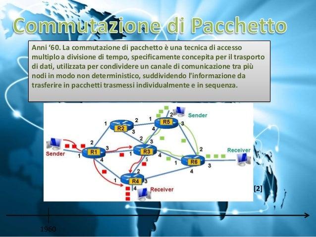 La storia di internet Slide 3