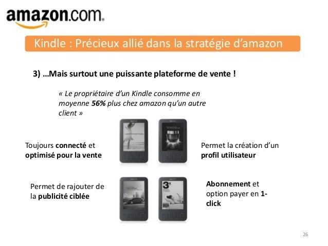 Prix amazon direct publishing ttc