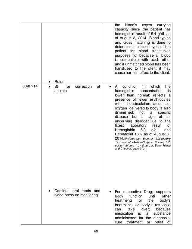 Placenta previa a case study