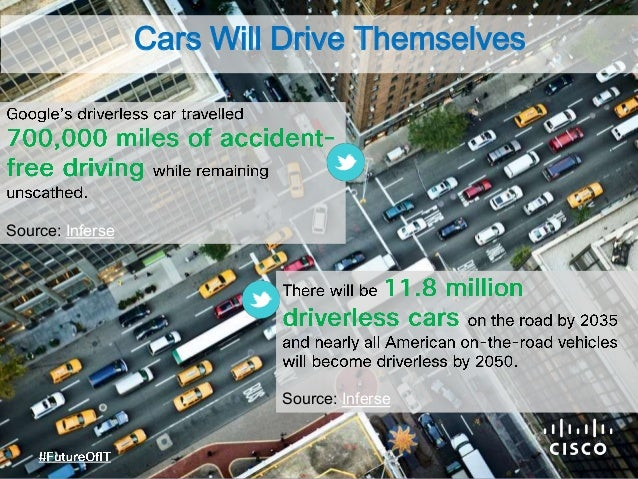Source: Inferse Cars Will Drive Themselves Source: Inferse