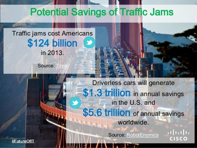 Traffic jams cost Americans $124 billion in 2013. Source: Time Potential Savings of Traffic Jams Driverless cars will gene...