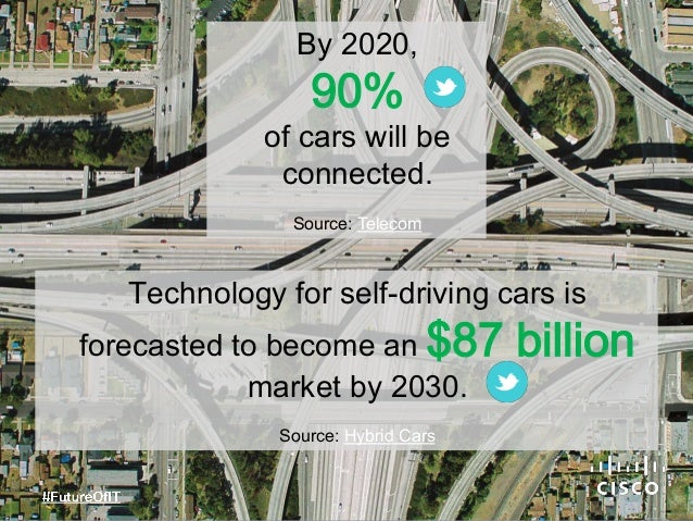 By 2020, 90% of cars will be connected. Source: Telecom Technology for self-driving cars is forecasted to become an $87 bi...