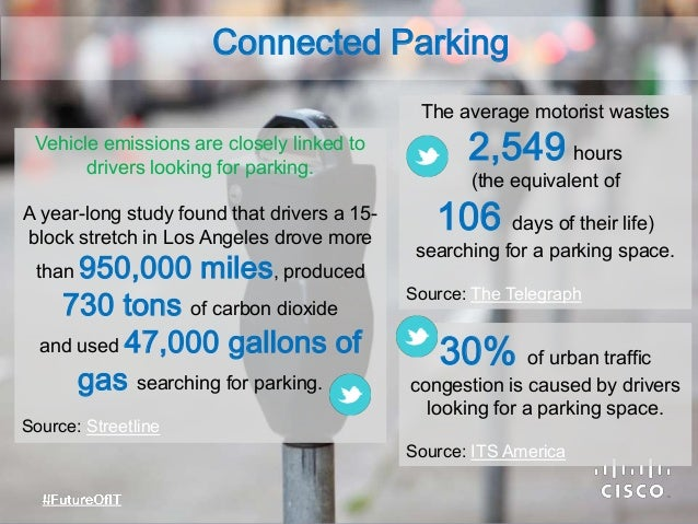 Vehicle emissions are closely linked to drivers looking for parking. A year-long study found that drivers a 15- block stre...