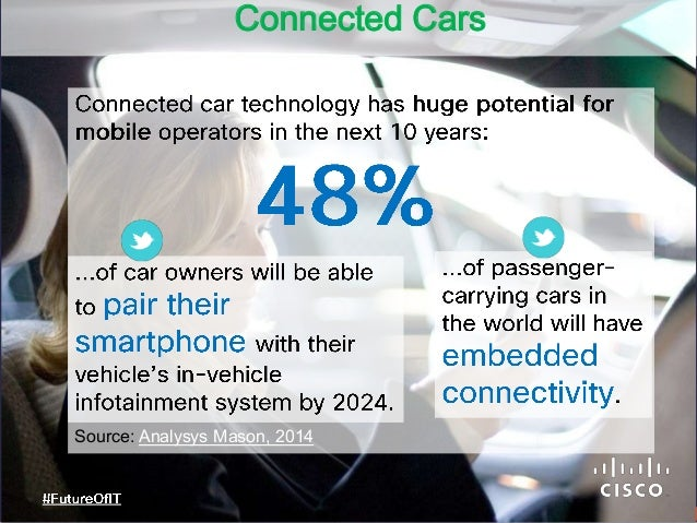 Source: Analysys Mason, 2014 Connected Cars