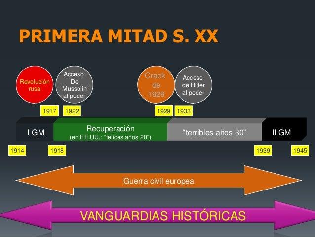 LAS VANGUARDIAS COMOFENÓMENO HISTÓRICOLas mayores rupturas con la tradición artistica detoda la Historia de la Humanidad...