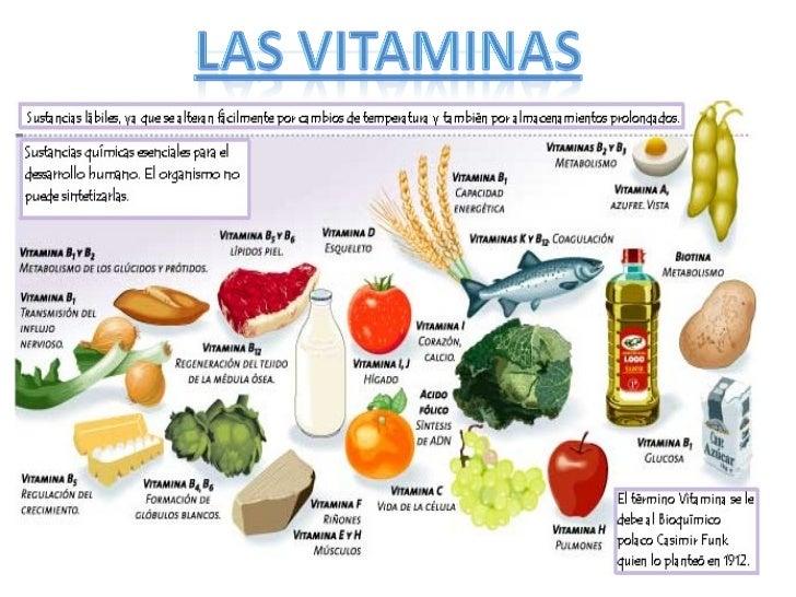 vitamin a b2 funcion yahoo dating