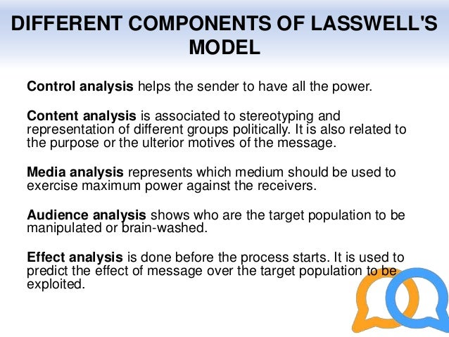Lasswell model of commication communication 6 different components of lasswells model ccuart Choice Image