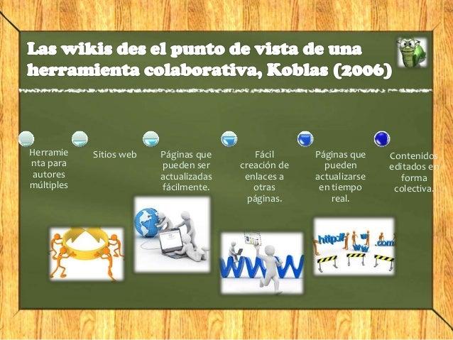 Las wikis fomentan el conocimiento y el uso democrátco de la red Slide 3