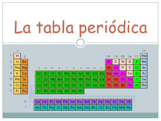 Tabla peridica la tabla peridica urtaz Image collections